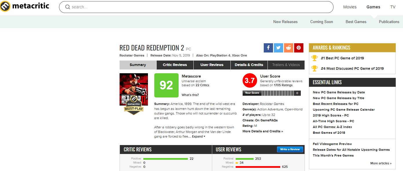 metacritic score 92  User score 3.7 (out of 10)
